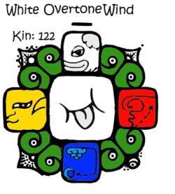 White Overtone Wind