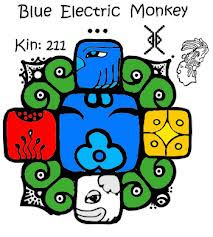 Kin 211.Blue Electric Monkey