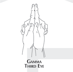 Gamma Third Eye.Mudra