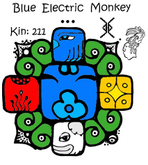 Blue Electric Monkey
