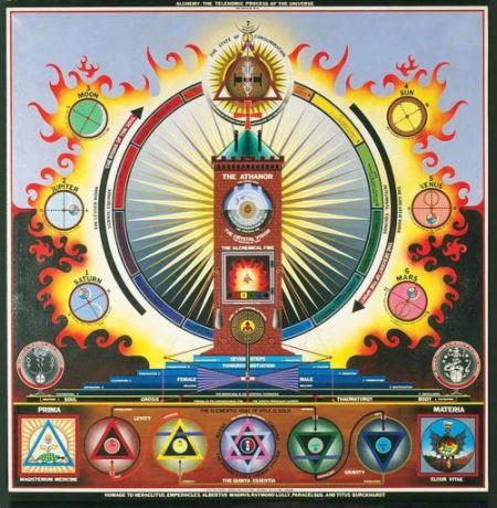 alchemy17