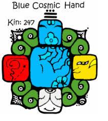 Blue Cosmic Hand