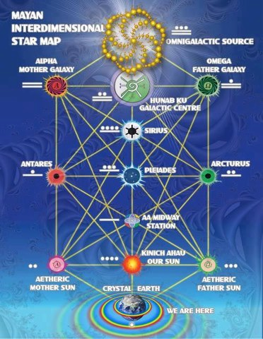 Mayan Star Kingdoms