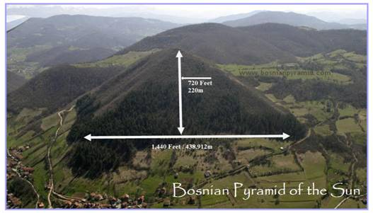 bosnianpyramid.orientated towards the North