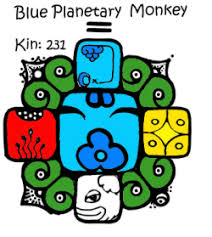 Blue Planetary Monkey