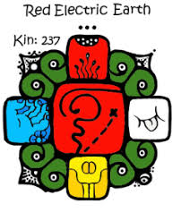 Red Electric Earth
