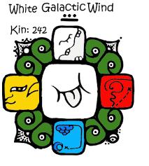 White Galactic Wind