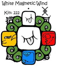 White Magnetic Wind